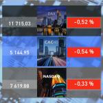 Widget Cours CAC40 – DAX – NASDAQ